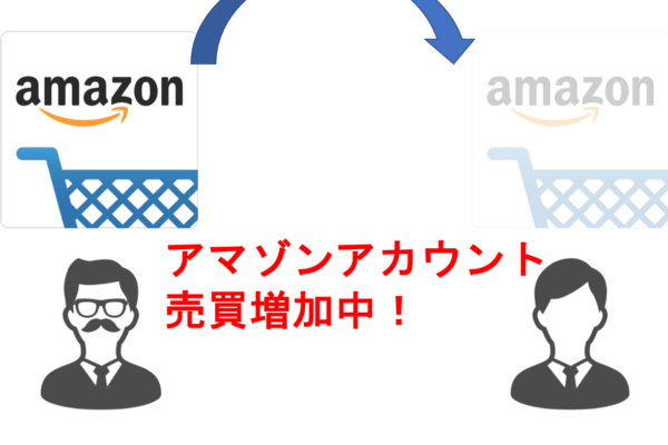 amazonアカウントをサイト売買する人急増!譲渡方法や相場は?