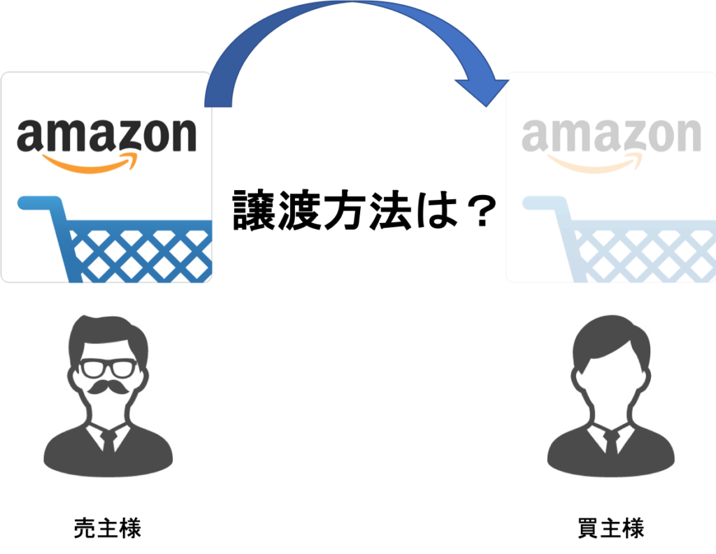 アマゾンアカウント譲渡方法