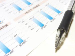 サイト売買の案件を閲覧した際によく見る「月間営業利益」の重要性