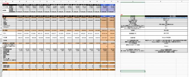 サイト買収資料