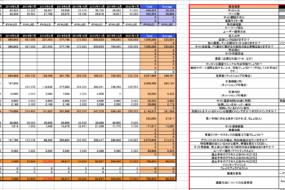 【サイト売買・サイトM&A】売り手のエビデンスデータの提出例について