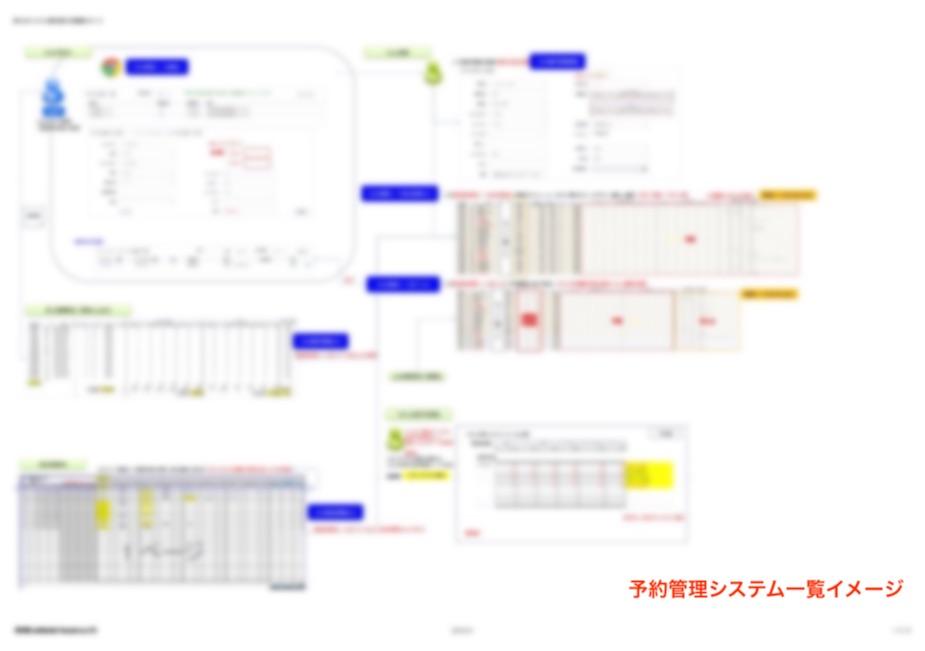 予約管理システムイメージ