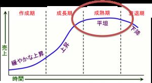 zuseityoukoko