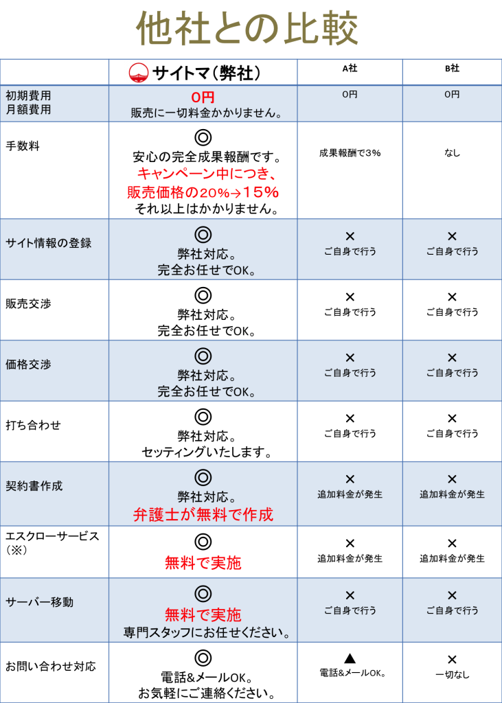 ryoukinhyou1