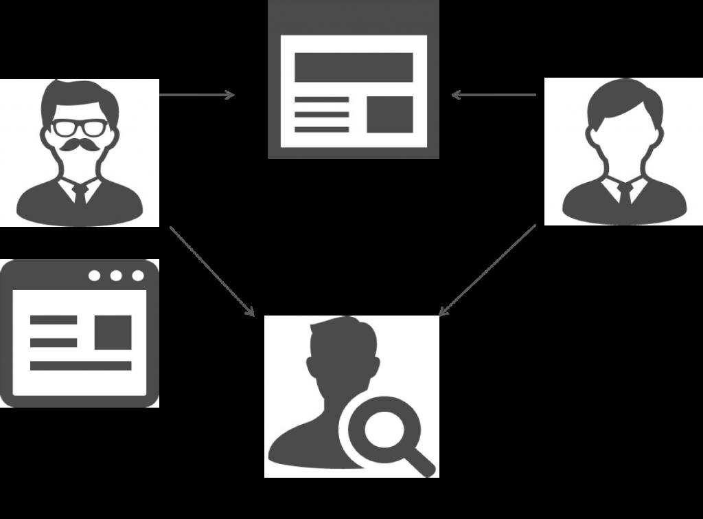図1:サイトM&A(サイト売買)の仕組み