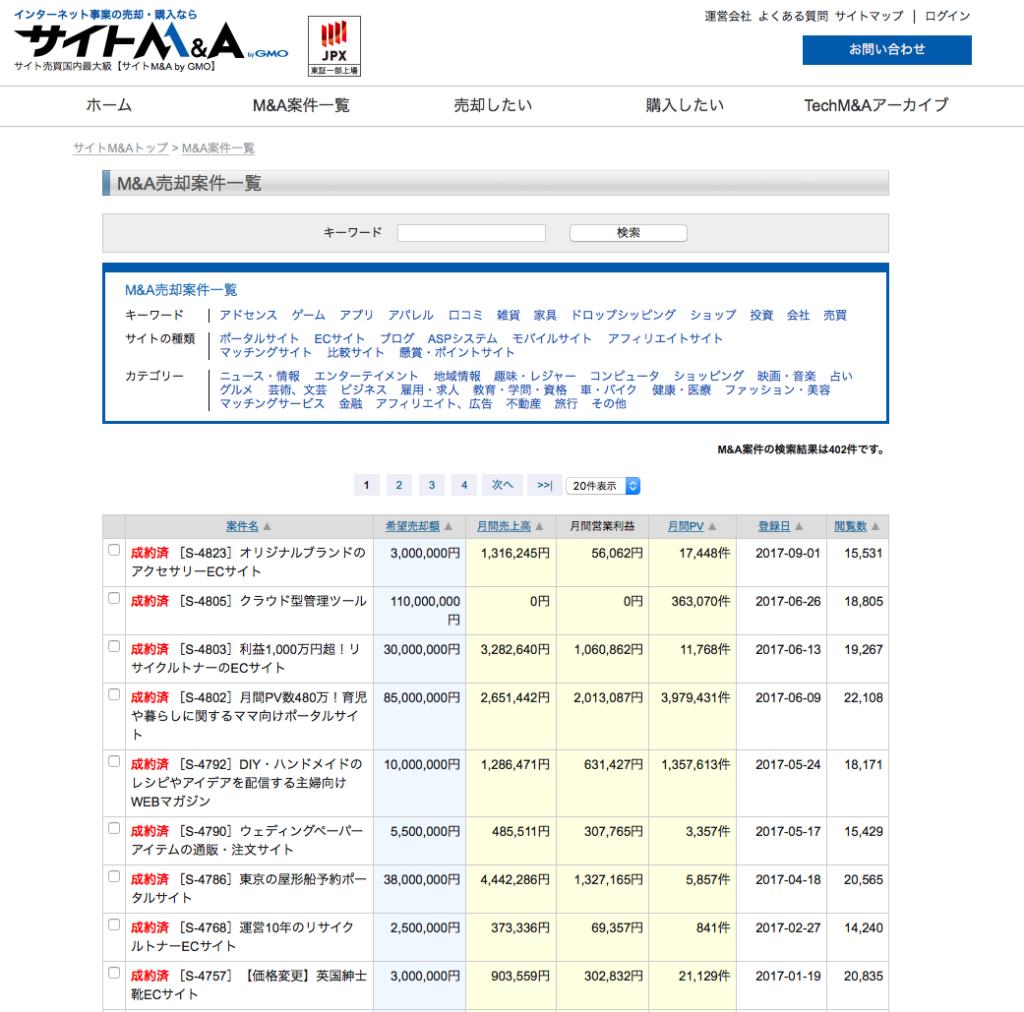 サイトM&Aのトップ画面の売買案件